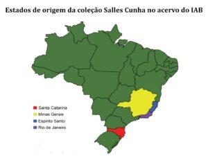 Estados de origem da coleção Salles Cunha constante no acervo do IAB